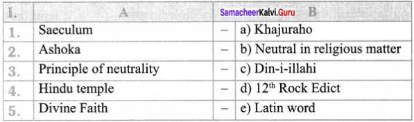 Understanding Secularism Class 8 Notes Pdf Samacheer Kalvi