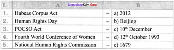Samacheer Kalvi 8th Social Science Civics Solutions Term 2 Chapter 2 Human Rights and UNO 1