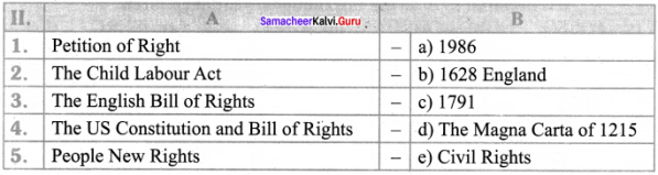 Samacheer Kalvi 8th Social Science Civics Solutions Term 2 Chapter 2 Human Rights and UNO 2