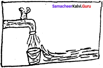 Samacheer Kalvi 9th English Expressing Views on a Given Picture 1