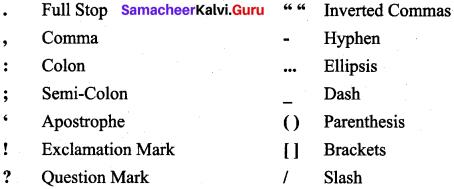 Samacheer Kalvi 9th English Grammar Punctuation 1