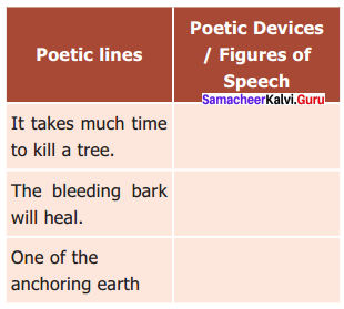 On Killing A Tree Poem Questions And Answers Samacheer Kalvi 9th English