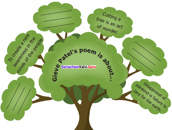 On Killing A Tree Solutions Samacheer Kalvi 9th English