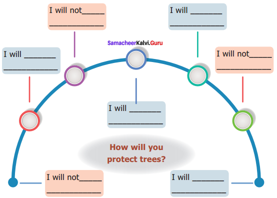 On Killing A Tree Answers Samacheer Kalvi 9th English