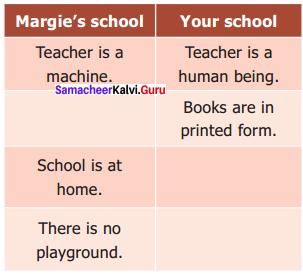 The Fun They Had Summary In Tamil Samacheer Kalvi