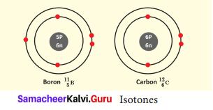 Structure Of Atom Class 9 Pdf Download Samacheer Kalvi Science Solutions