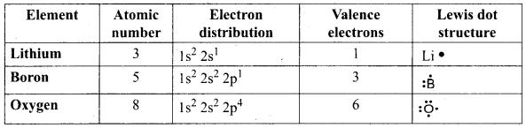 Chapter 13 Chemical Bonding Samacheer Kalvi 9th