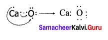 9th Science Chemical Bonding Samacheer Kalvi