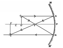 9th Science Reflection Of Light Samacheer Kalvi Chapter 6