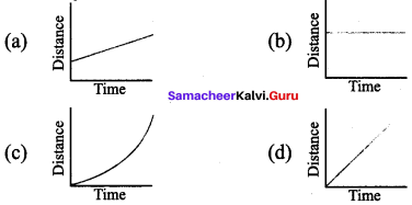 Force And Motion Class 7 Book Back Questions And Answers Samacheer Kalvi