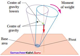 7th Standard Force And Motion Samacheer Kalvi