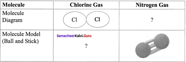 Samacheer Kalvi Guru 7th Science Book Back Answers Term 1 Chapter 3 Matter Around Us