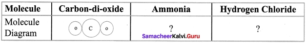 Samacheerkalvi.Guru 7th Science Solutions Term 1 Chapter 3 Matter Around Us