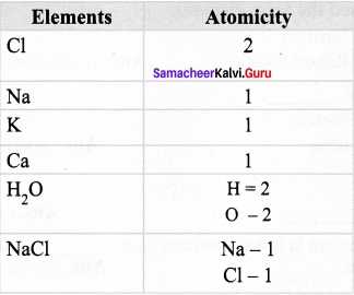 Matter Around Us Questions And Answers Samacheer Kalvi 7th Science