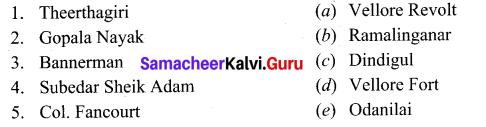 Early Revolts Against British Rule In Tamil Nadu Samacheer Kalvi 10th Social Science History Solutions