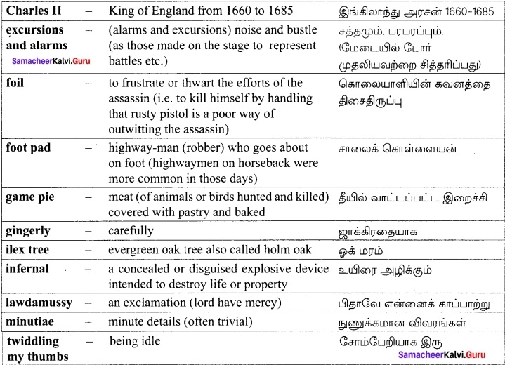 Samacheer Kalvi 12th English Solutions Supplementary Chapter 6 Remember Caesar (Play) img-5