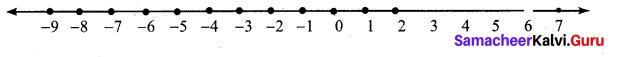 Samacheer Kalvi 7th Maths Solutions Term 3 Chapter 3 Algebra Ex 3.2 4