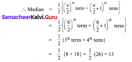 Samacheer Kalvi 7th Maths Solutions Term 3 Chapter 5 Statistics Ex 5.4 5