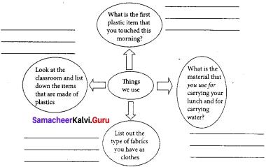 Samacheer Kalvi 7th Science Solutions Term 3 Chapter 3 Polymer Chemistry