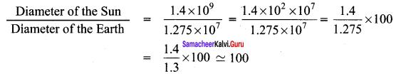 Samacheer Kalvi 8th Maths Solutions Term 3 Chapter 1 add 6