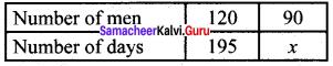 Samacheer Kalvi 8th Maths Solutions Term 3 Chapter 2 Life Mathematics Ex 2.3 3