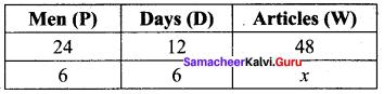 Samacheer Kalvi 8th Maths Solutions Term 3 Chapter 2 Life Mathematics Intext Questions 10