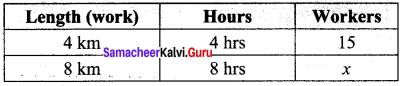 Samacheer Kalvi 8th Maths Solutions Term 3 Chapter 2 Life Mathematics Intext Questions 12