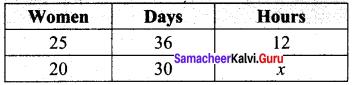Samacheer Kalvi 8th Maths Solutions Term 3 Chapter 2 Life Mathematics Intext Questions 14