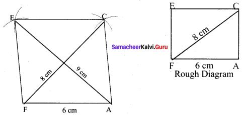 Samacheer Kalvi 8th Maths Solutions Term 3 Chapter 3.3 1