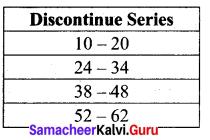 Samacheer Kalvi 8th Maths Solutions Term 3 Chapter 4 Statistics Ex 4.1 1