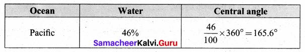 Samacheer Kalvi 8th Maths Solutions Term 3 Chapter 4 Statistics Ex 4.1 13