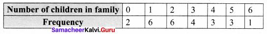 Samacheer Kalvi 8th Maths Solutions Term 3 Chapter 4 Statistics Ex 4.1 3