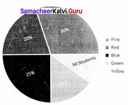 Samacheer Kalvi 8th Maths Solutions Term 3 Chapter 4 Statistics Ex 4.1 6