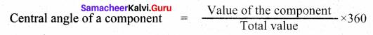 Samacheer Kalvi 8th Maths Solutions Term 3 Chapter 4 Statistics Ex 4.1 9
