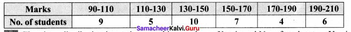 Samacheer Kalvi 8th Maths Solutions Term 3 Chapter 4 Statistics Ex 4.2 4