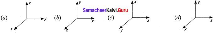 Samacheer Kalvi 11th Physics Solution Chapter 2