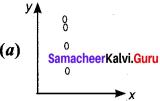Physics Class 11 Chapter 2 Kinematics