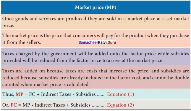 Samacheer Kalvi 12th Economics Solutions Chapter 2 National Income