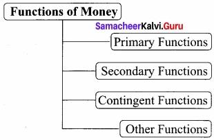 Samacheer Kalvi 12th Economics Chapter 5 Monetary Economics