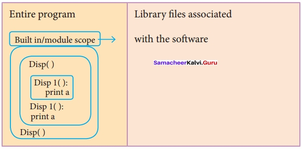 Samacheer Kalvi 12th Computer Science Solutions Chapter 3 Scoping