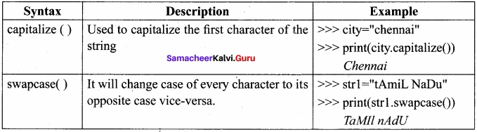 12th Computer Science Chapter 8 Book Back Answers Samacheer Kalvi