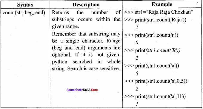 12th Computer Science Solution Book Samacheer Kalvi