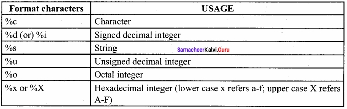 Samacheer Kalvi Guru 12th Computer Science