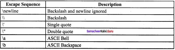 Samacheer Kalvi 12th Computer Science Book