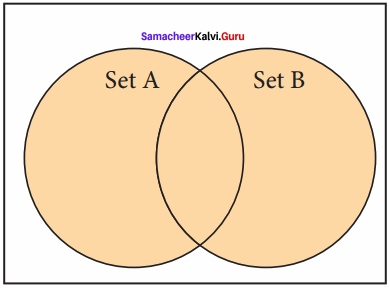 12th Computer Science Samacheer Lists, Tuples, Sets and Dictionary