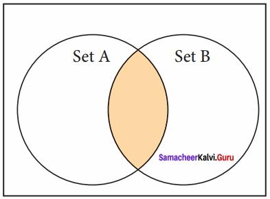 Computer 9 Samacheer Kalvi 12th Lists, Tuples, Sets and Dictionary