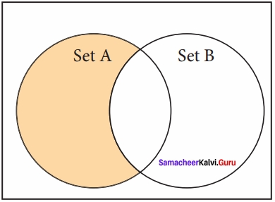 9th Computer Science Book Back Answers Samacheer Kalvi 12th