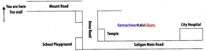 Samacheer Kalvi 10th English Model Question Paper 3.1