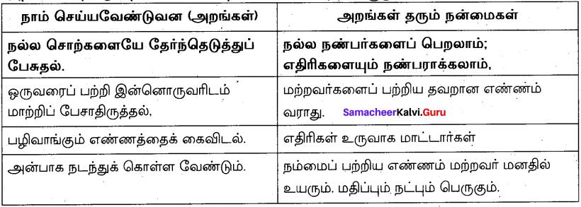 Samacheer Kalvi 10th Tamil Model Question Paper 2 image - 4