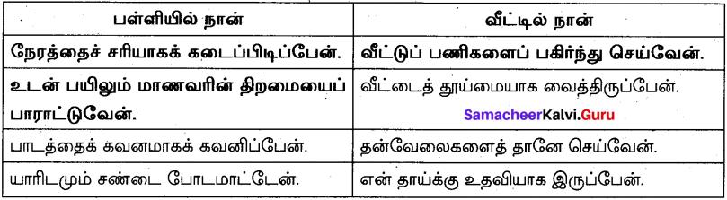 Samacheer Kalvi 10th Tamil Model Question Paper 3 image - 5